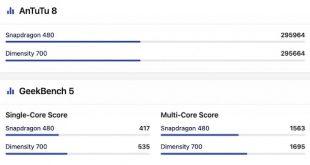 Full Mediatek Dimensity 700 Setara Dengan Snapdragon